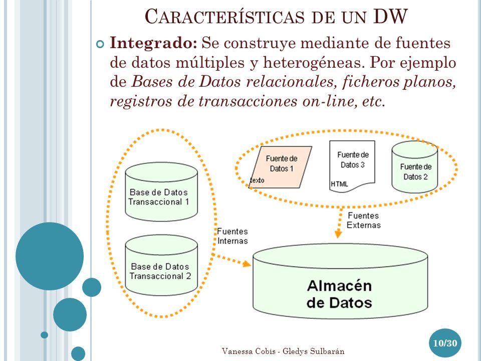 C ARACTERÍSTICAS DE UN DW 10/30 Integrado: Se construye mediante de fuentes de datos múltiples y heterogéneas.