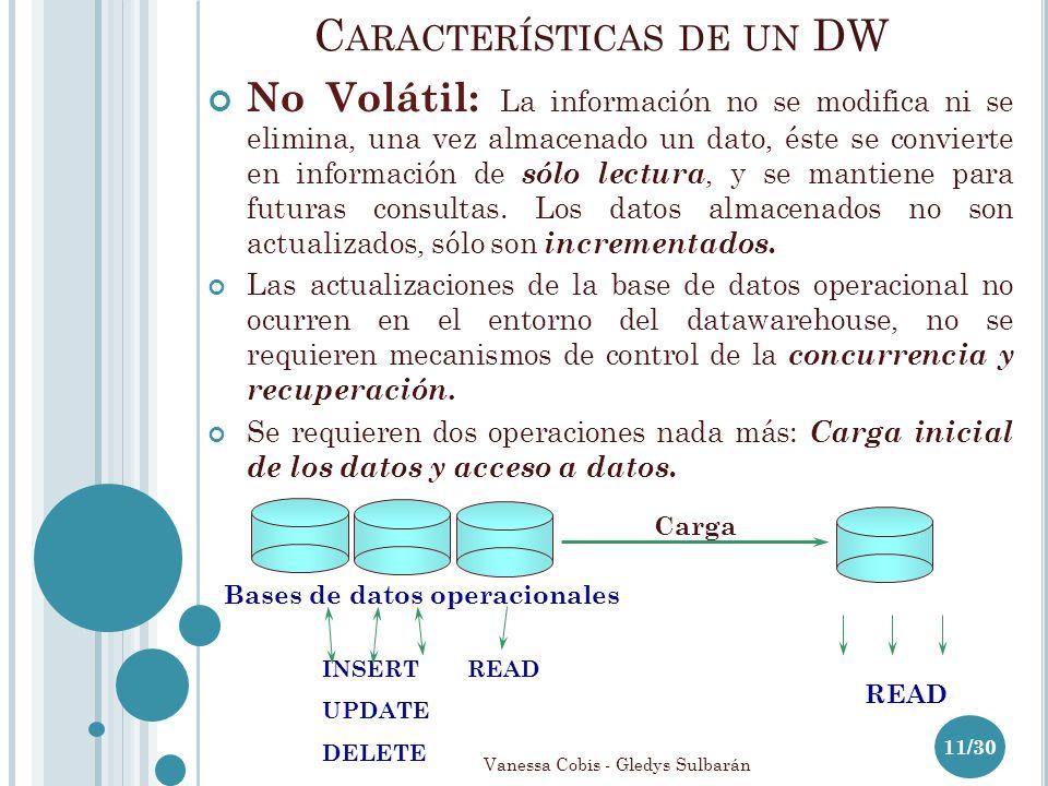 C ARACTERÍSTICAS DE UN DW 11/30 No Volátil: La información no se modifica ni se elimina, una vez almacenado un dato, éste se convierte en información de sólo lectura, y se mantiene para futuras consultas.