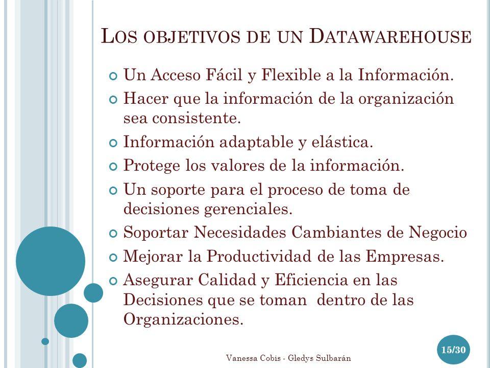 L OS OBJETIVOS DE UN D ATAWAREHOUSE 15/30 Un Acceso Fácil y Flexible a la Información.