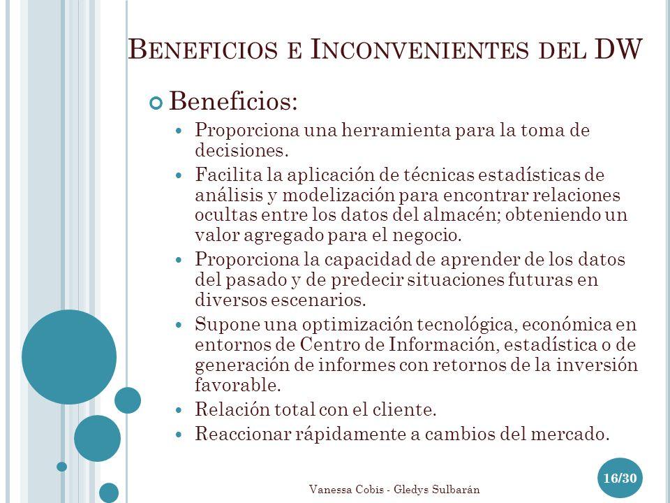 B ENEFICIOS E I NCONVENIENTES DEL DW 16/30 Beneficios: Proporciona una herramienta para la toma de decisiones.