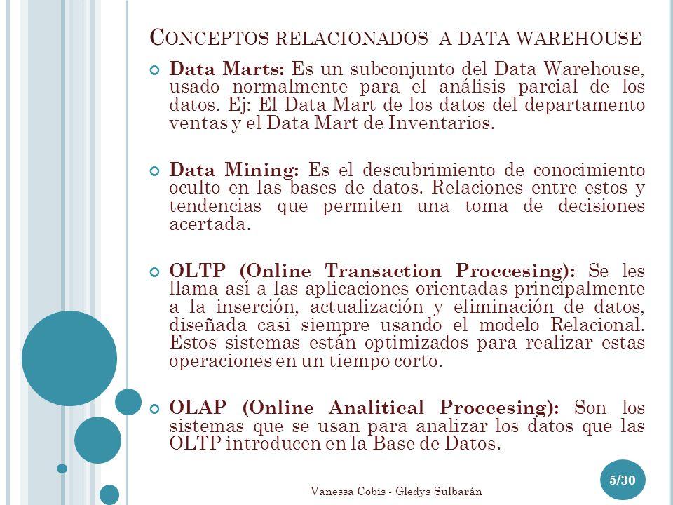 C ONCEPTOS RELACIONADOS A DATA WAREHOUSE Data Marts: Es un subconjunto del Data Warehouse, usado normalmente para el análisis parcial de los datos.