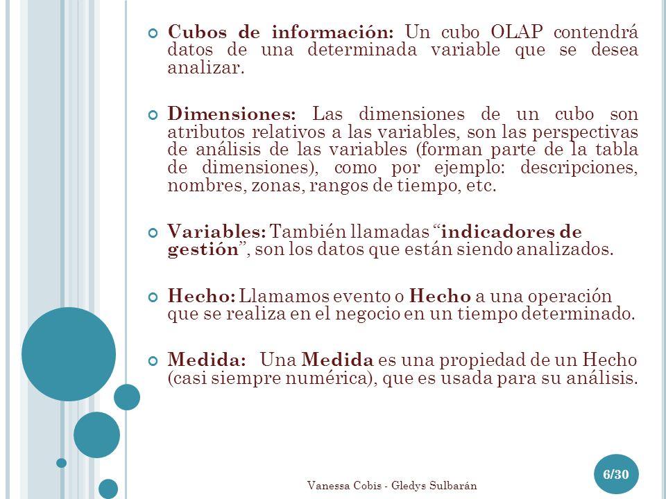 Vanessa Cobis - Gledys Sulbarán Cubos de información: Un cubo OLAP contendrá datos de una determinada variable que se desea analizar.