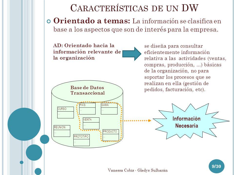 C ARACTERÍSTICAS DE UN DW 9/30 Orientado a temas: La información se clasifica en base a los aspectos que son de interés para la empresa.
