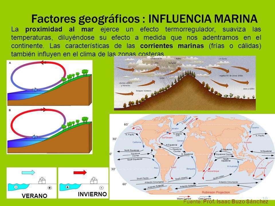 Factores geográficos : INFLUENCIA MARINA La proximidad al mar ejerce un efecto termorregulador, suaviza las temperaturas, diluyéndose su efecto a medi