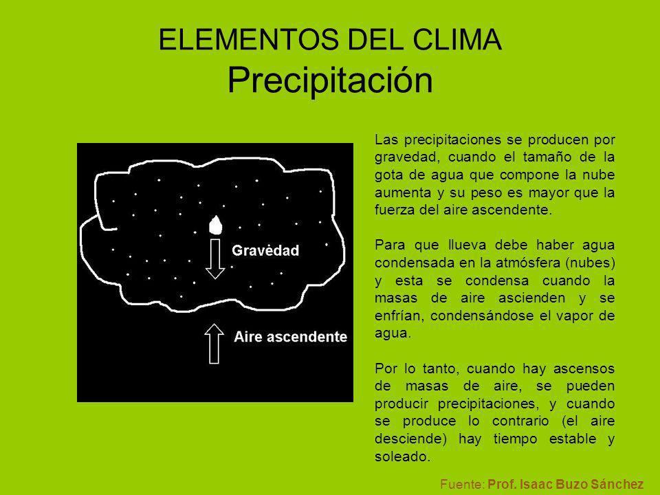 ELEMENTOS DEL CLIMA Precipitación Las precipitaciones se producen por gravedad, cuando el tamaño de la gota de agua que compone la nube aumenta y su p