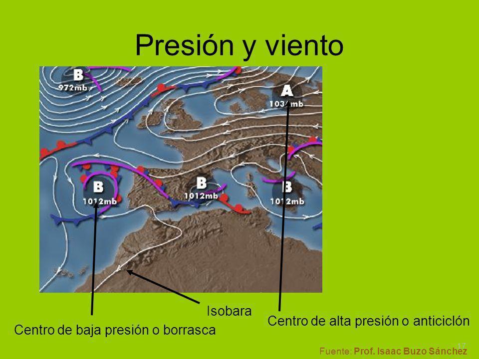 Presión y viento Isobara Centro de alta presión o anticiclón Centro de baja presión o borrasca Fuente: Prof. Isaac Buzo Sánchez 17