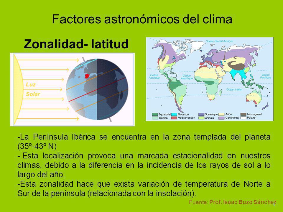 Factores astronómicos del clima -La Península Ibérica se encuentra en la zona templada del planeta (35º-43º N) - Esta localización provoca una marcada