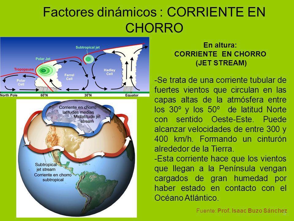 Factores dinámicos : CORRIENTE EN CHORRO En altura: CORRIENTE EN CHORRO (JET STREAM) -Se trata de una corriente tubular de fuertes vientos que circula