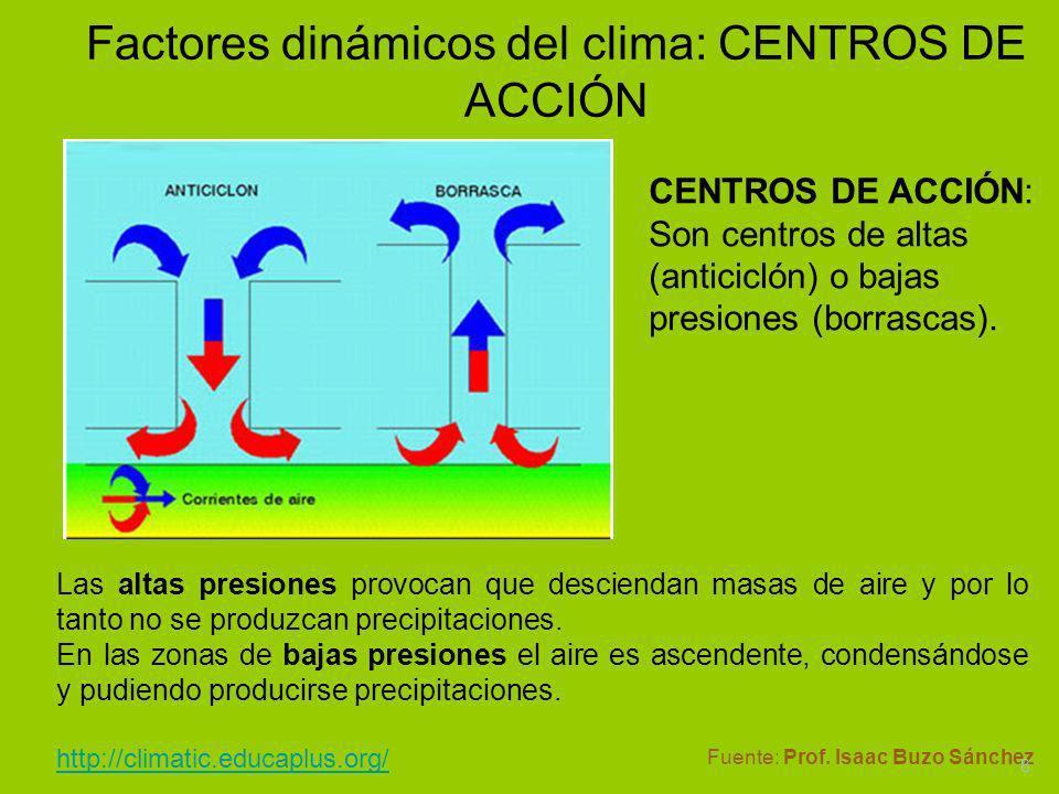 Factores dinámicos del clima: CENTROS DE ACCIÓN Las altas presiones provocan que desciendan masas de aire y por lo tanto no se produzcan precipitacion