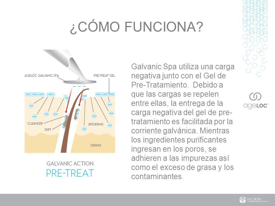 ¿CÓMO FUNCIONA.Galvanic Spa utiliza una carga negativa junto con el Gel de Pre-Tratamiento.