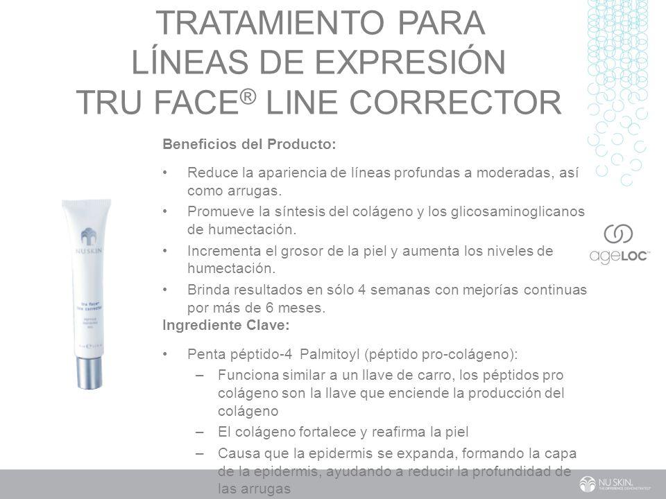 TRATAMIENTO PARA LÍNEAS DE EXPRESIÓN TRU FACE ® LINE CORRECTOR Beneficios del Producto: Reduce la apariencia de líneas profundas a moderadas, así como arrugas.
