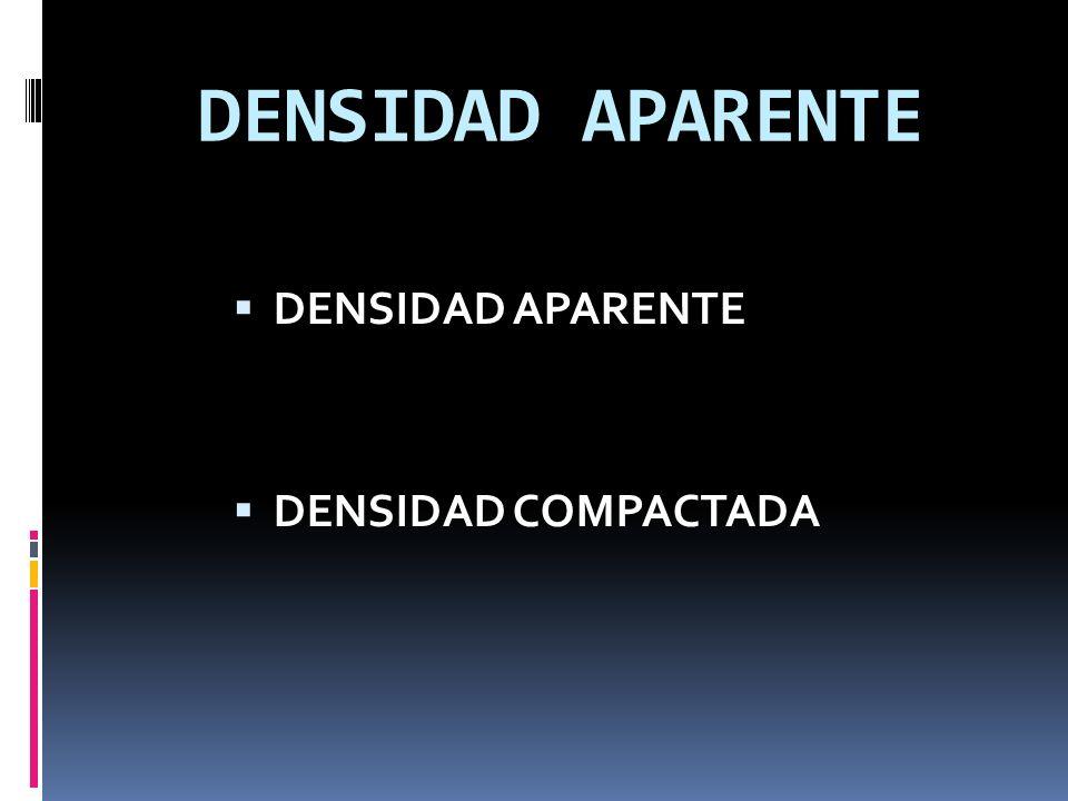 DENSIDAD APARENTE DENSIDAD COMPACTADA