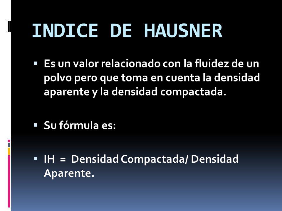 INDICE DE HAUSNER Es un valor relacionado con la fluidez de un polvo pero que toma en cuenta la densidad aparente y la densidad compactada. Su fórmula