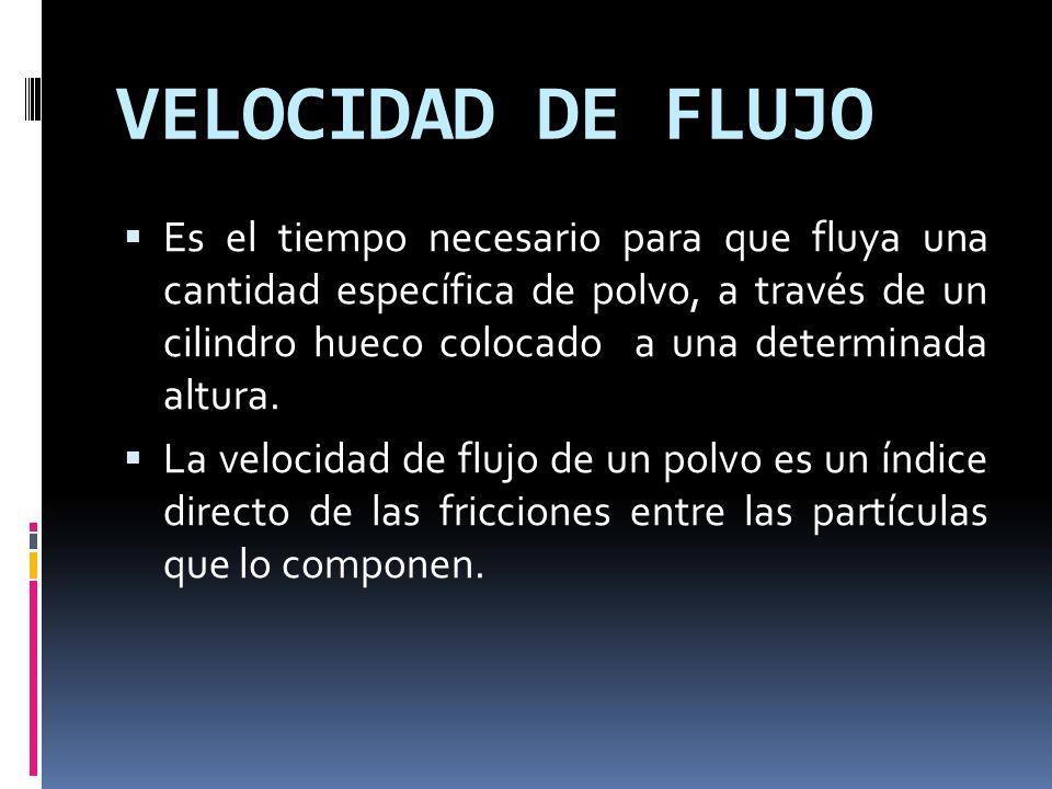 VELOCIDAD DE FLUJO Es el tiempo necesario para que fluya una cantidad específica de polvo, a través de un cilindro hueco colocado a una determinada al