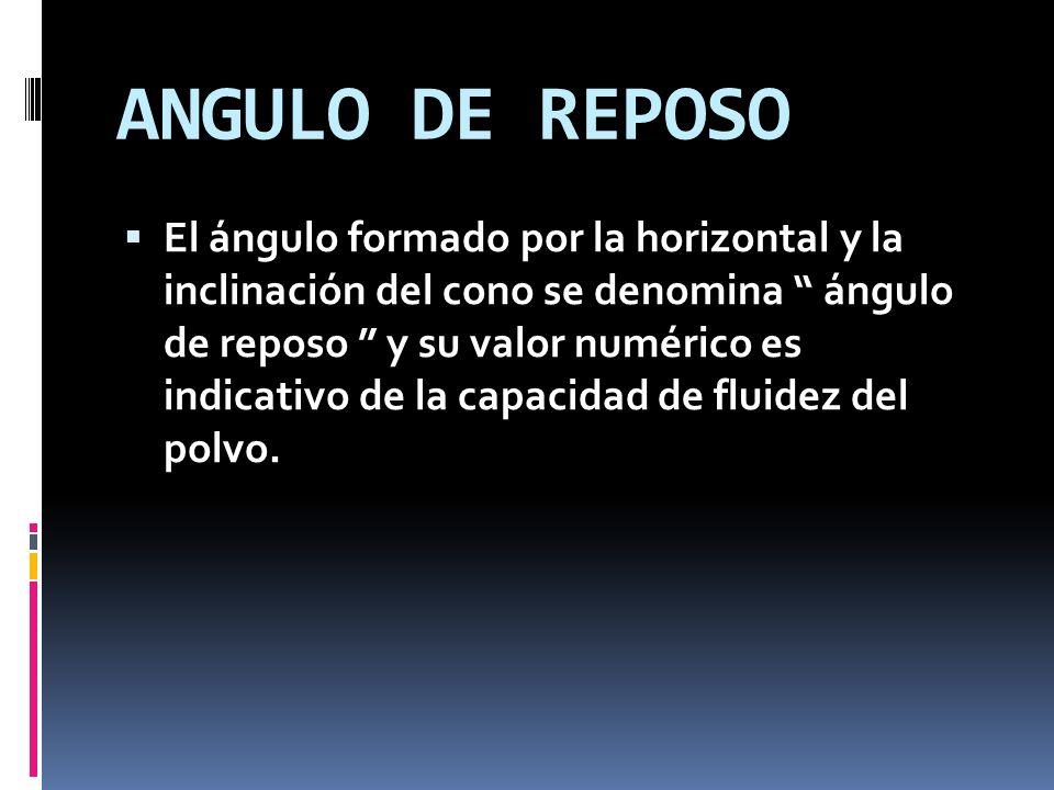 ANGULO DE REPOSO El ángulo formado por la horizontal y la inclinación del cono se denomina ángulo de reposo y su valor numérico es indicativo de la ca