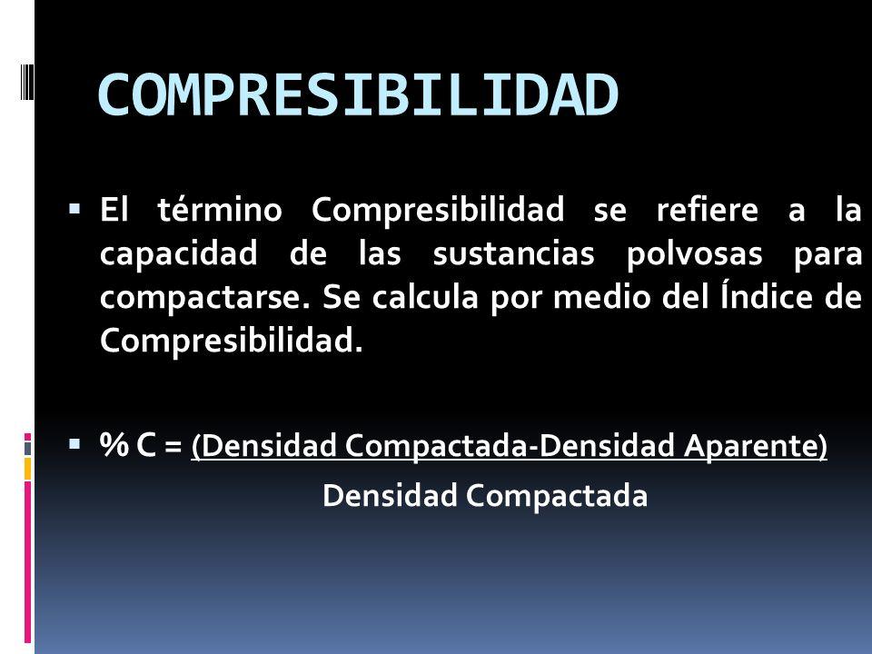 COMPRESIBILIDAD El término Compresibilidad se refiere a la capacidad de las sustancias polvosas para compactarse. Se calcula por medio del Índice de C