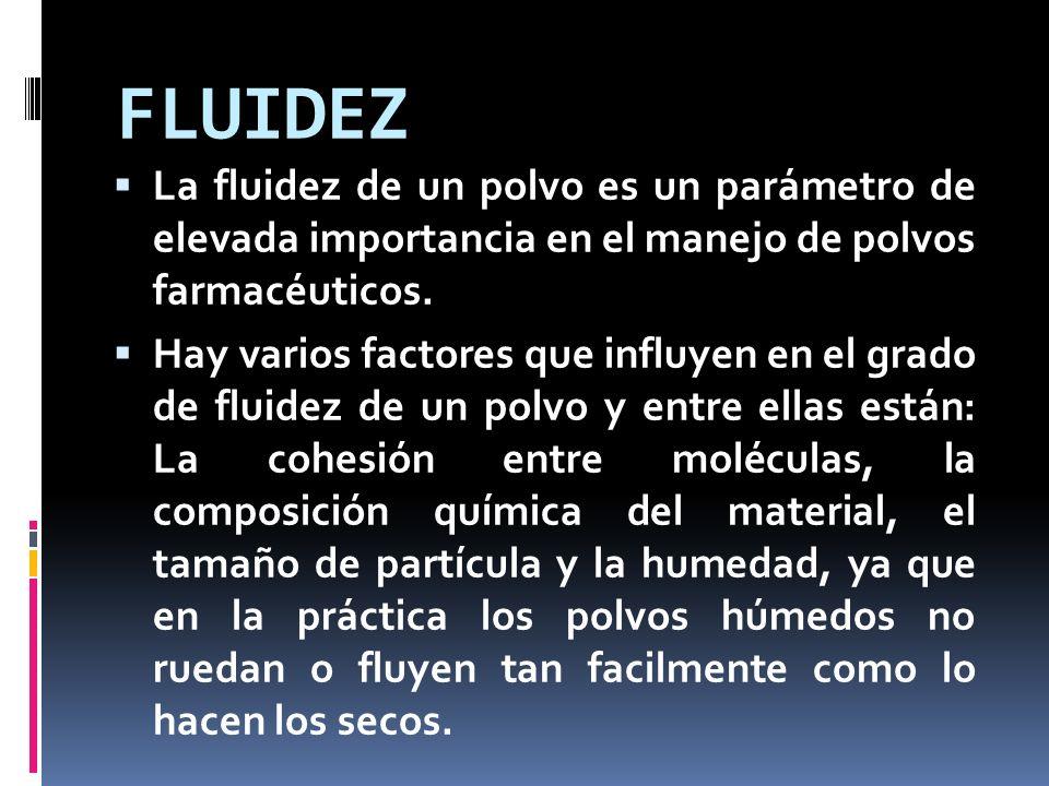 FLUIDEZ La fluidez de un polvo es un parámetro de elevada importancia en el manejo de polvos farmacéuticos. Hay varios factores que influyen en el gra