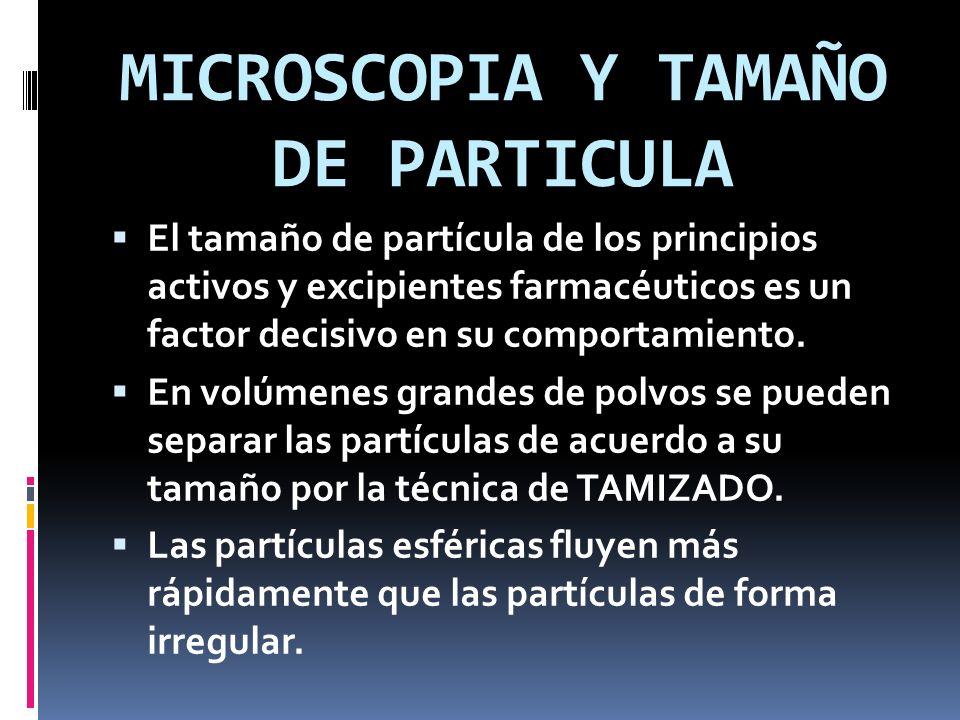 MICROSCOPIA Y TAMAÑO DE PARTICULA El tamaño de partícula de los principios activos y excipientes farmacéuticos es un factor decisivo en su comportamie