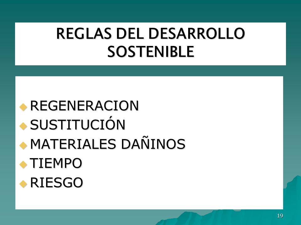 19 REGLAS DEL DESARROLLO SOSTENIBLE REGENERACION REGENERACION SUSTITUCIÓN SUSTITUCIÓN MATERIALES DAÑINOS MATERIALES DAÑINOS TIEMPO TIEMPO RIESGO RIESG