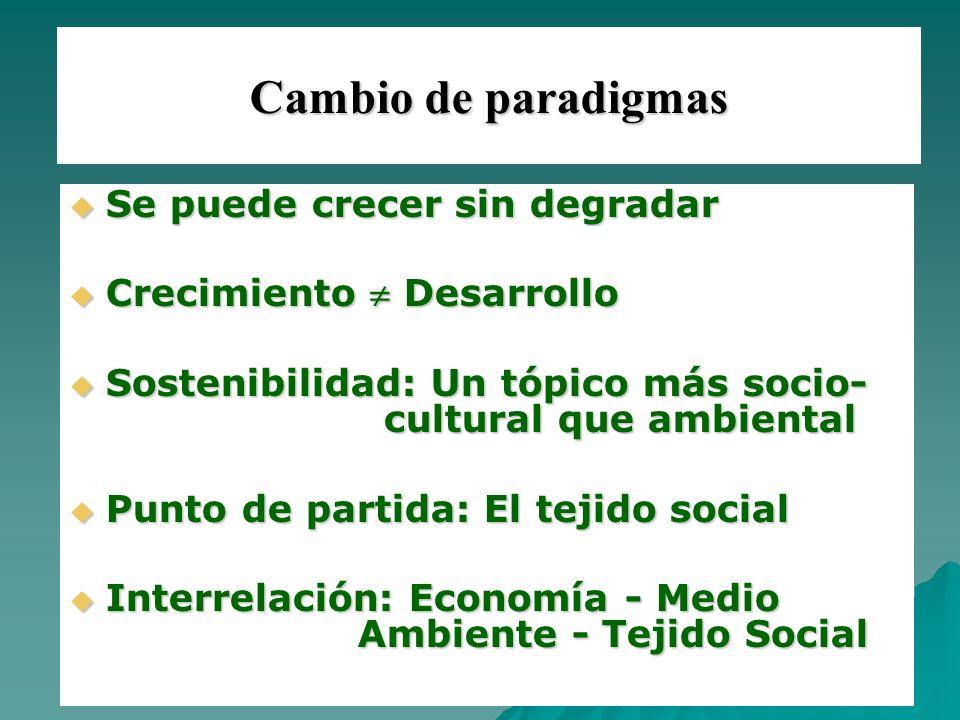 26 Cambio de paradigmas Se puede crecer sin degradar Se puede crecer sin degradar Crecimiento Desarrollo Crecimiento Desarrollo Sostenibilidad: Un tóp