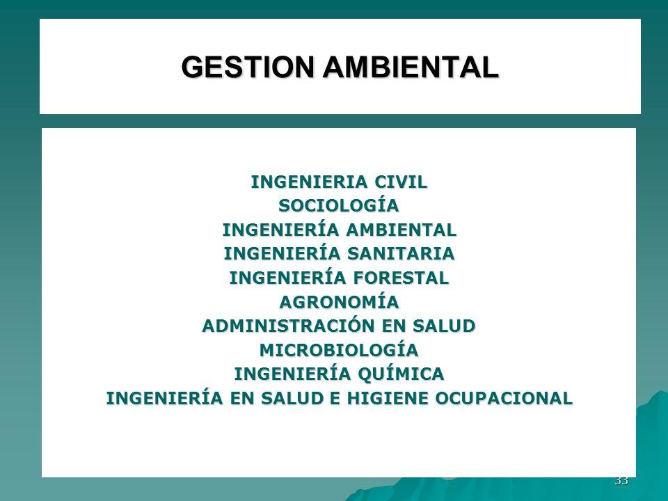 33 GESTION AMBIENTAL INGENIERIA CIVIL SOCIOLOGÍA INGENIERÍA AMBIENTAL INGENIERÍA SANITARIA INGENIERÍA FORESTAL AGRONOMÍA ADMINISTRACIÓN EN SALUD MICRO