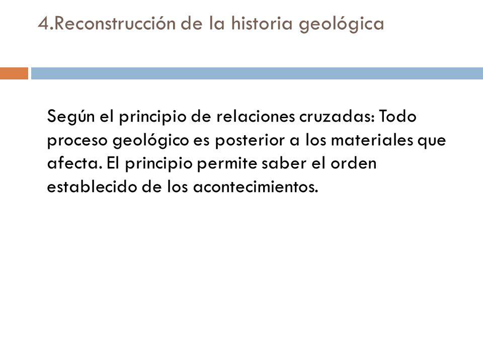 4.Reconstrucción de la historia geológica Según el principio de relaciones cruzadas: Todo proceso geológico es posterior a los materiales que afecta.