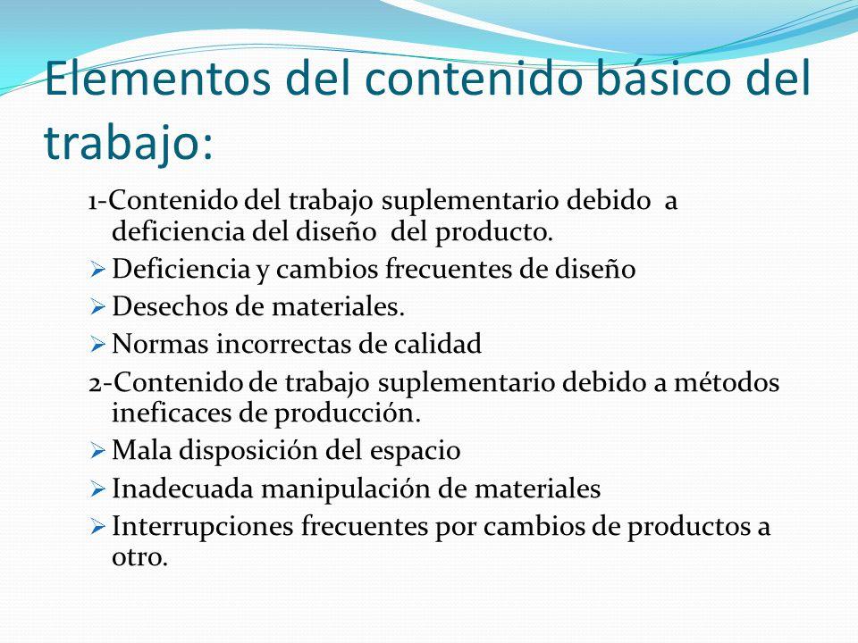 Elementos del contenido básico del trabajo: 1-Contenido del trabajo suplementario debido a deficiencia del diseño del producto. Deficiencia y cambios