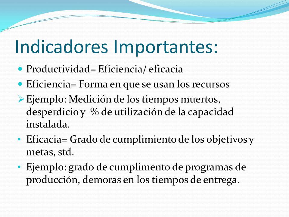 Indicadores Importantes: Productividad= Eficiencia/ eficacia Eficiencia= Forma en que se usan los recursos Ejemplo: Medición de los tiempos muertos, d