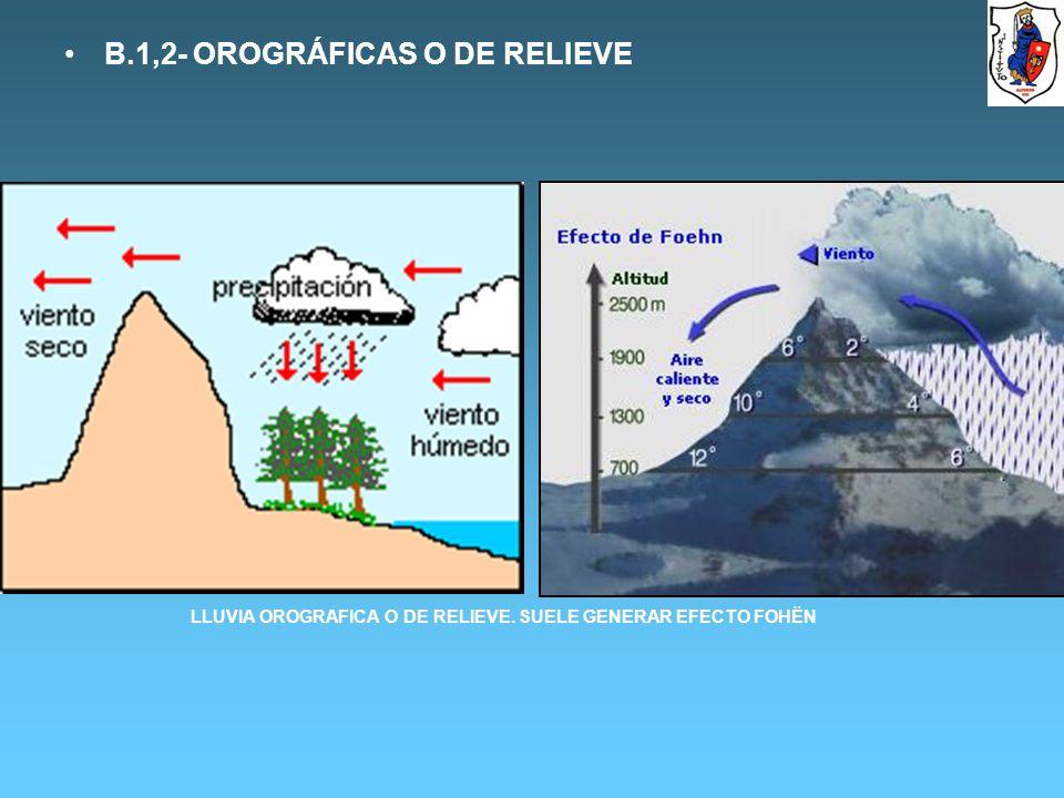 B.1,2- OROGRÁFICAS O DE RELIEVE LLUVIA OROGRAFICA O DE RELIEVE. SUELE GENERAR EFECTO FOHËN