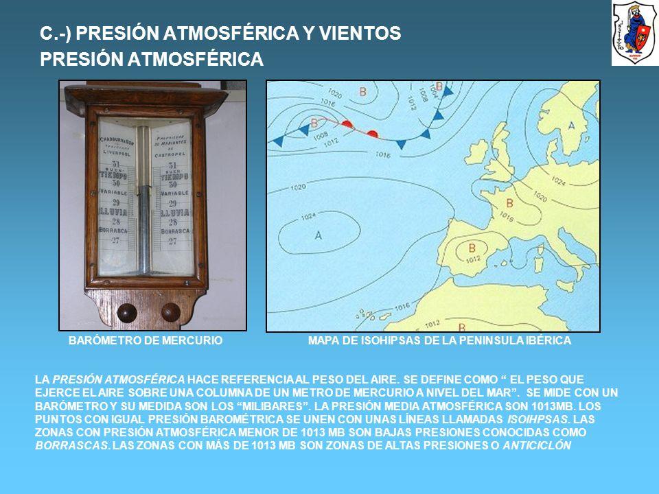C.-) PRESIÓN ATMOSFÉRICA Y VIENTOS PRESIÓN ATMOSFÉRICA BARÓMETRO DE MERCURIO MAPA DE ISOHIPSAS DE LA PENINSULA IBÉRICA LA PRESIÓN ATMOSFÉRICA HACE REFERENCIA AL PESO DEL AIRE.