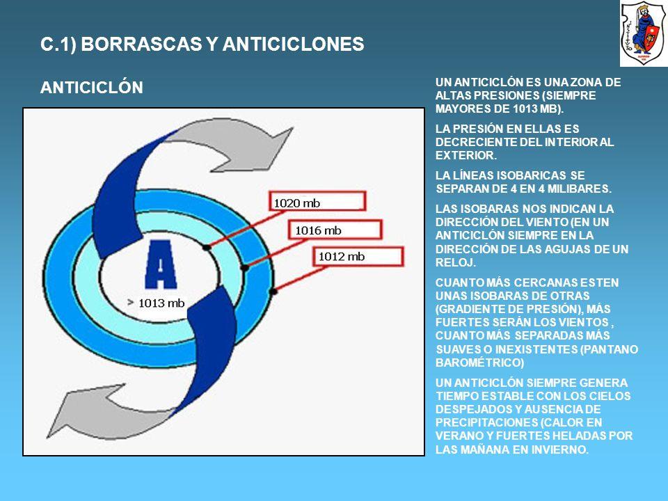 C.1) BORRASCAS Y ANTICICLONES ANTICICLÓN UN ANTICICLÓN ES UNA ZONA DE ALTAS PRESIONES (SIEMPRE MAYORES DE 1013 MB).
