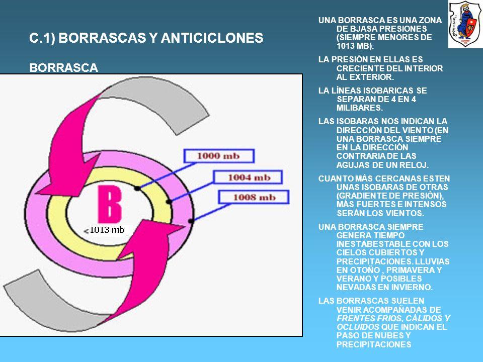 C.1) BORRASCAS Y ANTICICLONES BORRASCA UNA BORRASCA ES UNA ZONA DE BJASA PRESIONES (SIEMPRE MENORES DE 1013 MB).