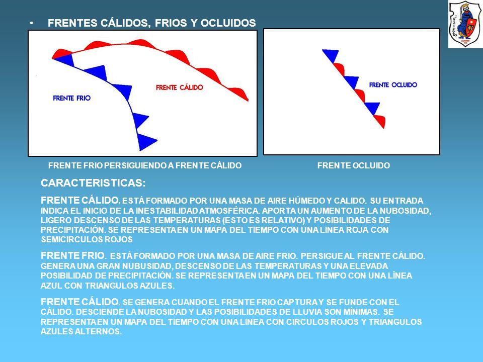 FRENTES CÁLIDOS, FRIOS Y OCLUIDOS FRENTE FRIO PERSIGUIENDO A FRENTE CÁLIDOFRENTE OCLUIDO CARACTERISTICAS: FRENTE CÁLIDO.