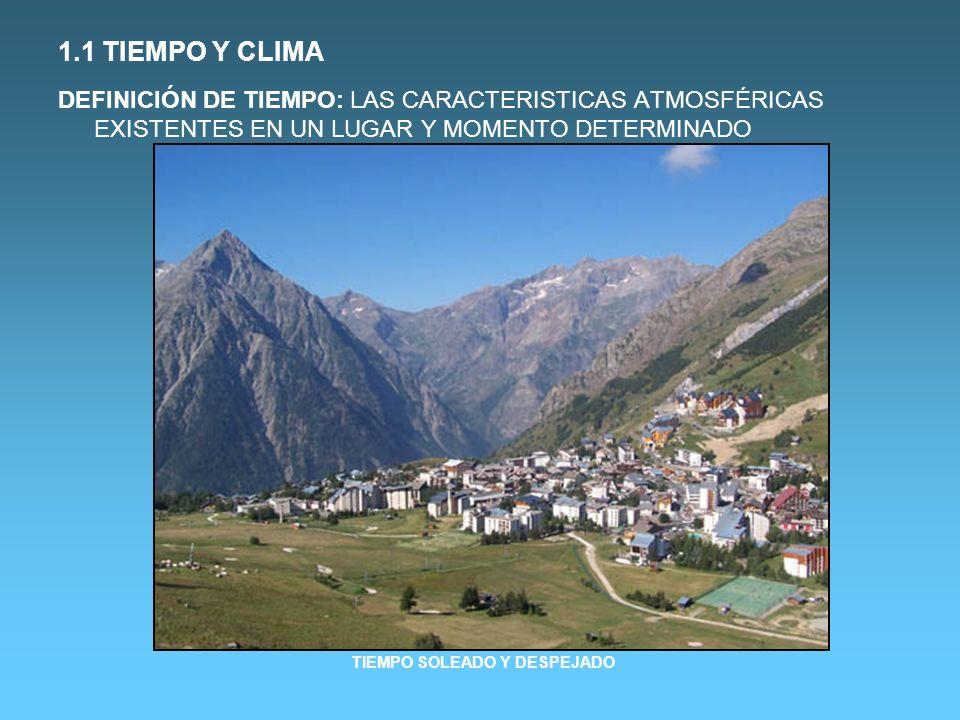 1.1 TIEMPO Y CLIMA DEFINICIÓN DE TIEMPO: LAS CARACTERISTICAS ATMOSFÉRICAS EXISTENTES EN UN LUGAR Y MOMENTO DETERMINADO TIEMPO SOLEADO Y DESPEJADO