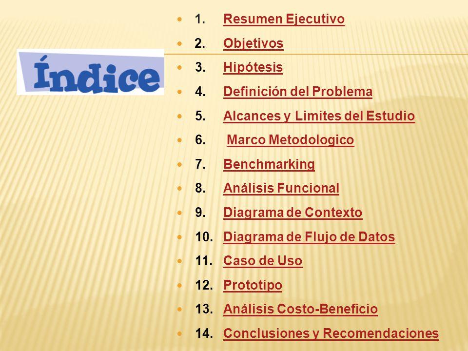 1.Resumen EjecutivoResumen Ejecutivo 2.ObjetivosObjetivos 3. HipótesisHipótesis 4. Definición del ProblemaDefinición del Problema 5. Alcances y Limite