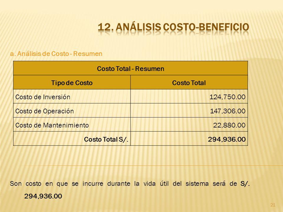 21 a. Análisis de Costo - Resumen Son costo en que se incurre durante la vida útil del sistema será de S/. 294,936.00 Costo Total - Resumen Tipo de Co