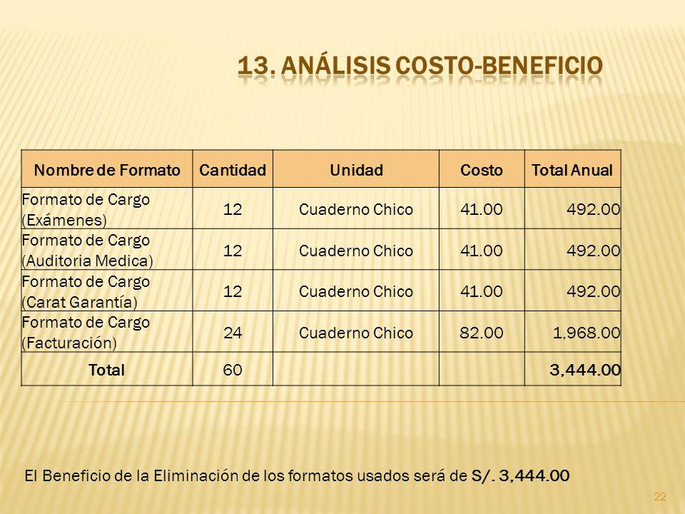 22 b. Análisis de Beneficios – Tangibles: Eliminación de Formatos El Beneficio de la Eliminación de los formatos usados será de S/. 3,444.00 Nombre de