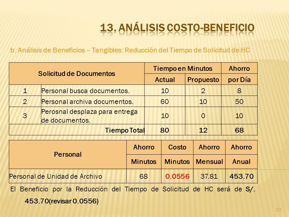 23 b. Análisis de Beneficios – Tangibles: Reducción del Tiempo de Solicitud de HC El Beneficio por la Reducción del Tiempo de Solicitud de HC será de