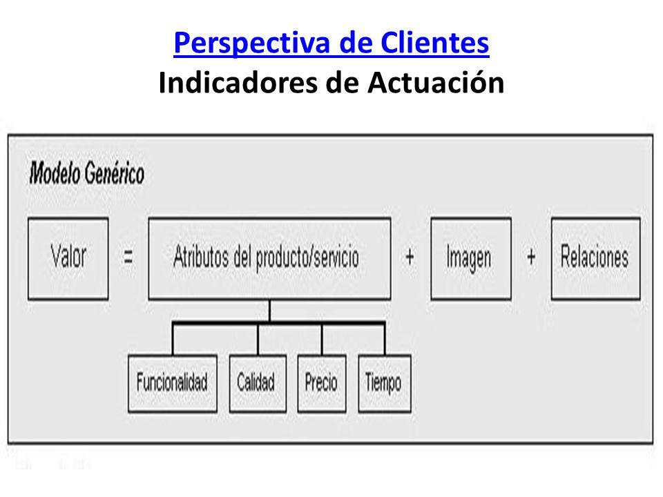 Perspectiva de Clientes Perspectiva de Clientes Indicadores de Actuación