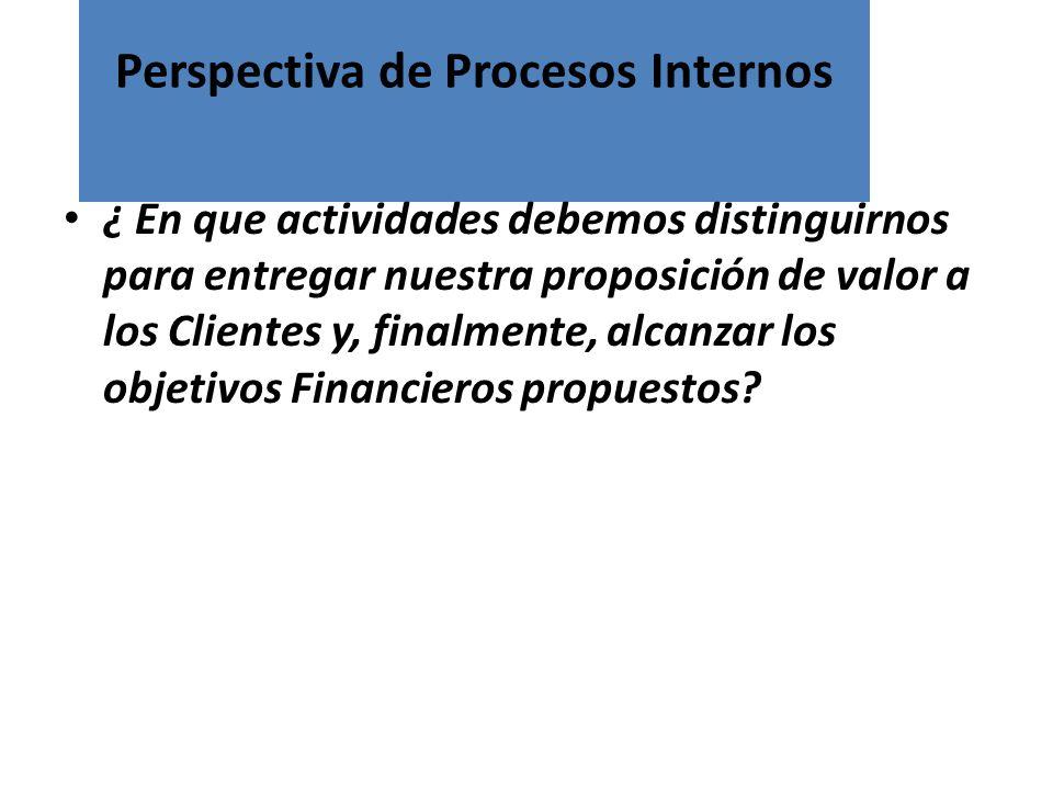 Perspectiva de Procesos Internos ¿ En que actividades debemos distinguirnos para entregar nuestra proposición de valor a los Clientes y, finalmente, a