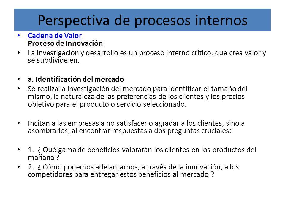 Perspectiva de procesos internos Cadena de Valor Proceso de Innovación de Valor La investigación y desarrollo es un proceso interno crítico, que crea