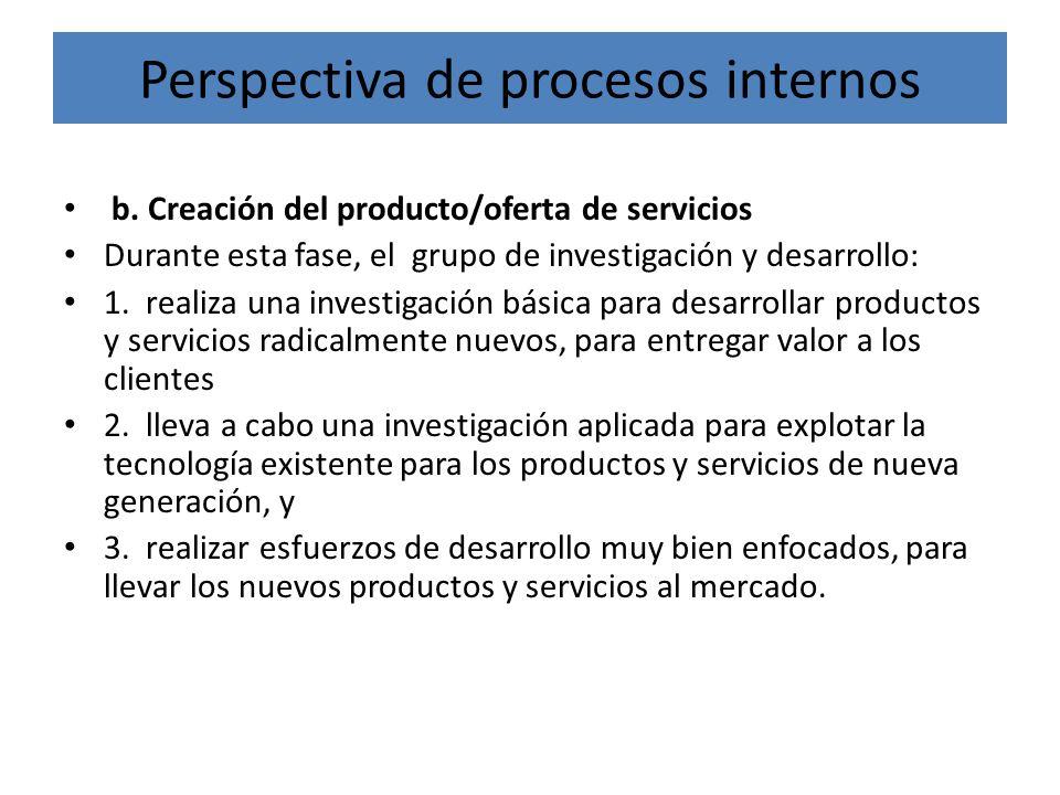 Perspectiva de procesos internos b. Creación del producto/oferta de servicios Durante esta fase, el grupo de investigación y desarrollo: 1. realiza un