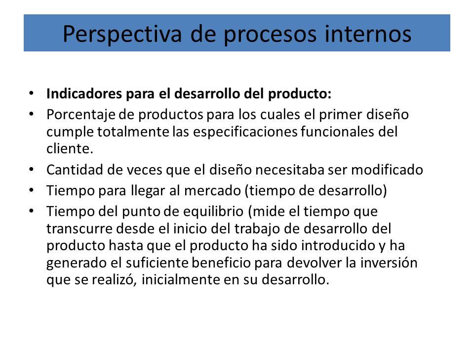 Perspectiva de procesos internos Indicadores para el desarrollo del producto: Porcentaje de productos para los cuales el primer diseño cumple totalmen