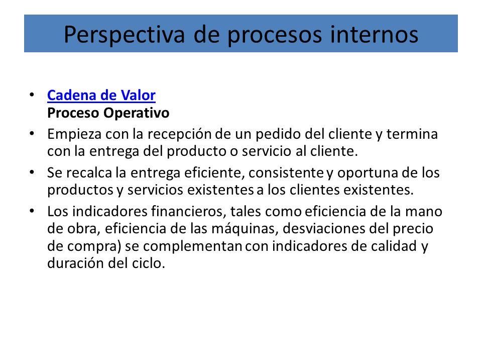 Perspectiva de procesos internos Cadena de Valor Proceso Operativo Cadena de Valor Empieza con la recepción de un pedido del cliente y termina con la
