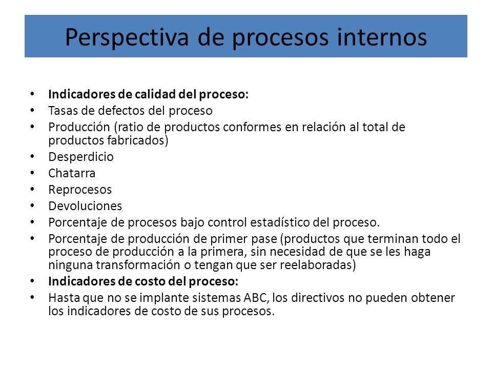 Perspectiva de procesos internos Indicadores de calidad del proceso: Tasas de defectos del proceso Producción (ratio de productos conformes en relació