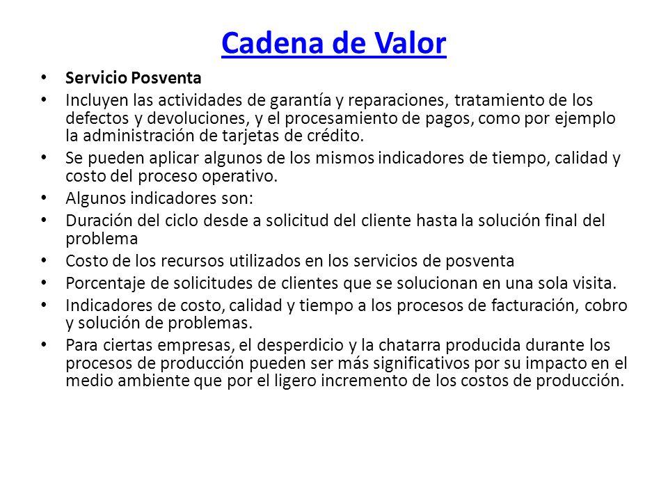 Cadena de Valor Servicio Posventa Incluyen las actividades de garantía y reparaciones, tratamiento de los defectos y devoluciones, y el procesamiento
