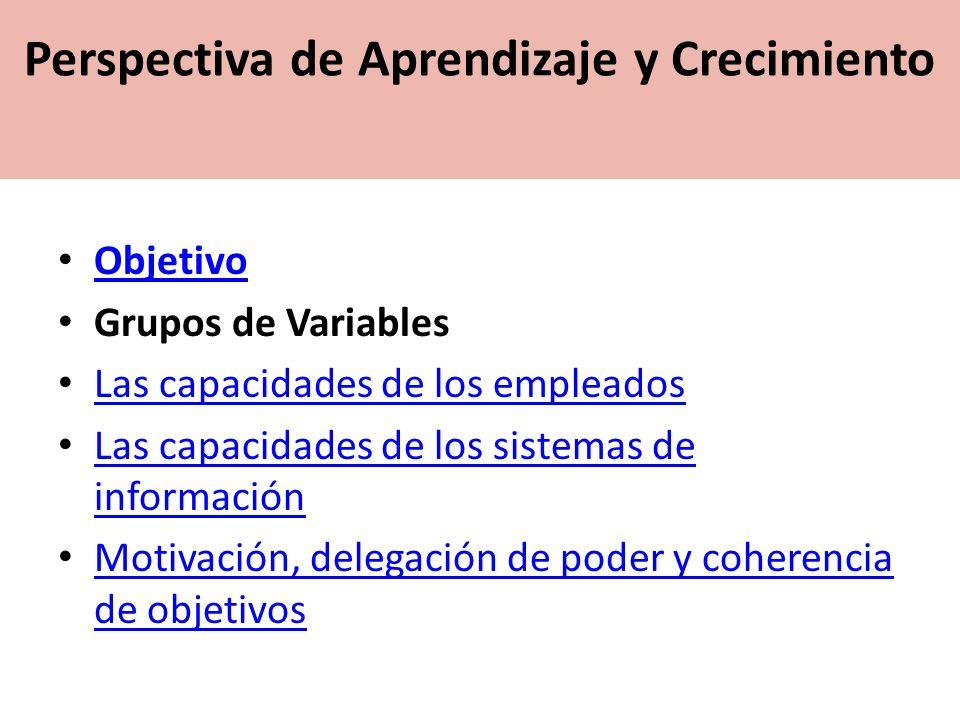 Perspectiva de Aprendizaje y Crecimiento Objetivo Grupos de Variables Las capacidades de los empleados Las capacidades de los sistemas de información
