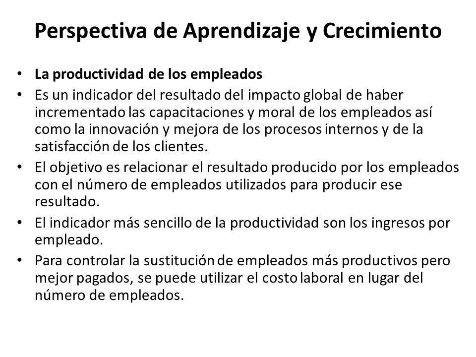 Perspectiva de Aprendizaje y Crecimiento La productividad de los empleados Es un indicador del resultado del impacto global de haber incrementado las
