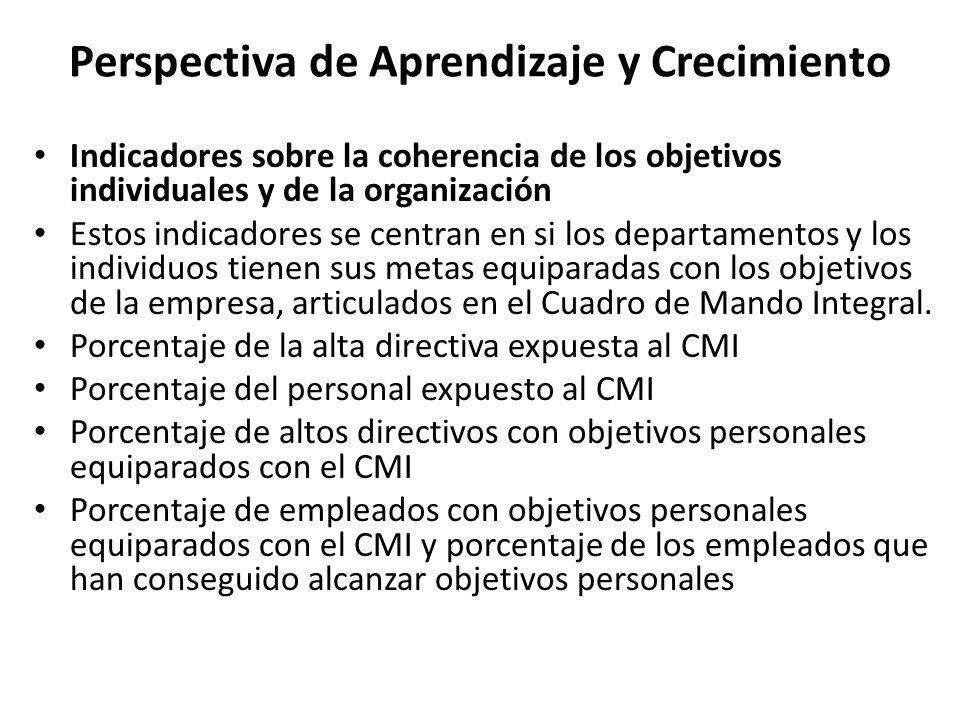 Perspectiva de Aprendizaje y Crecimiento Indicadores sobre la coherencia de los objetivos individuales y de la organización Estos indicadores se centr