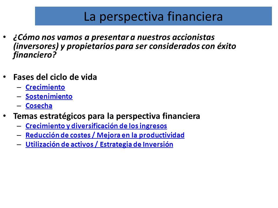 La perspectiva financiera ¿Cómo nos vamos a presentar a nuestros accionistas (inversores) y propietarios para ser considerados con éxito financiero? F
